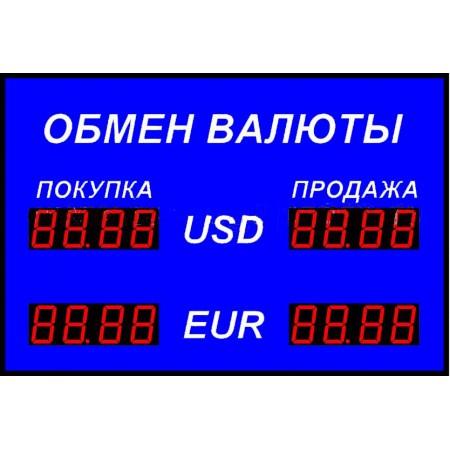 Табло курсов валют Р-20-2