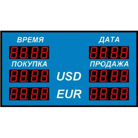 Табло курсов валют Р-38-2-Д