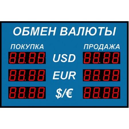 Табло курсов валют Р-20-3